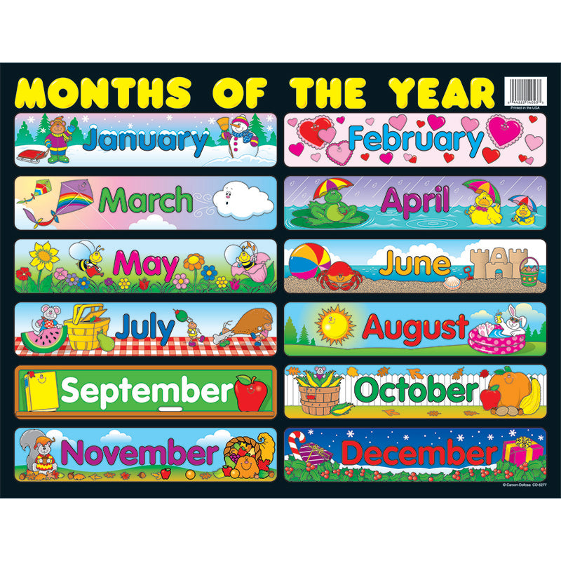 CHARTLET MONTHS OF THE YEAR 17 X 22