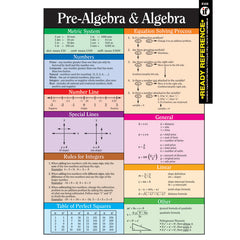 PRE ALGEBRA AND ALGEBRA LEARNING