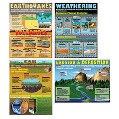 CHANGING EARTH TEACHING POSTER SET