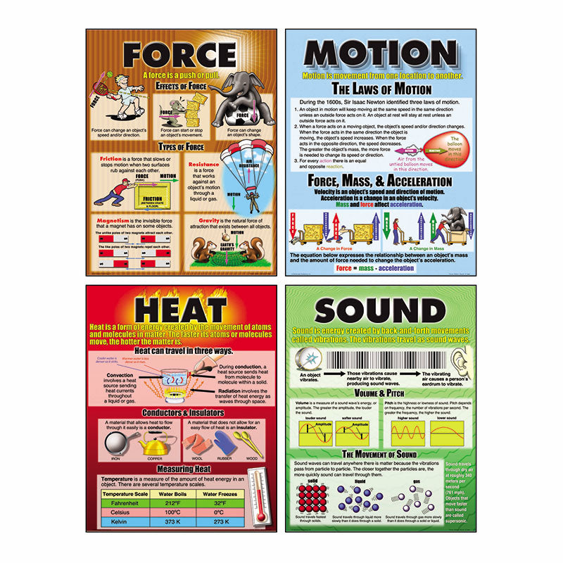 FORCE MOTION SOUND & HEAT TEACHING