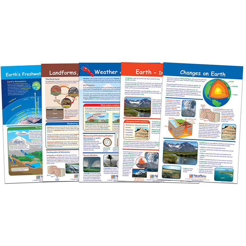EARTH-INSIDE & OUT SET OF 5