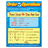 (6 EA) CHART ORDER OF OPERATIONS GR