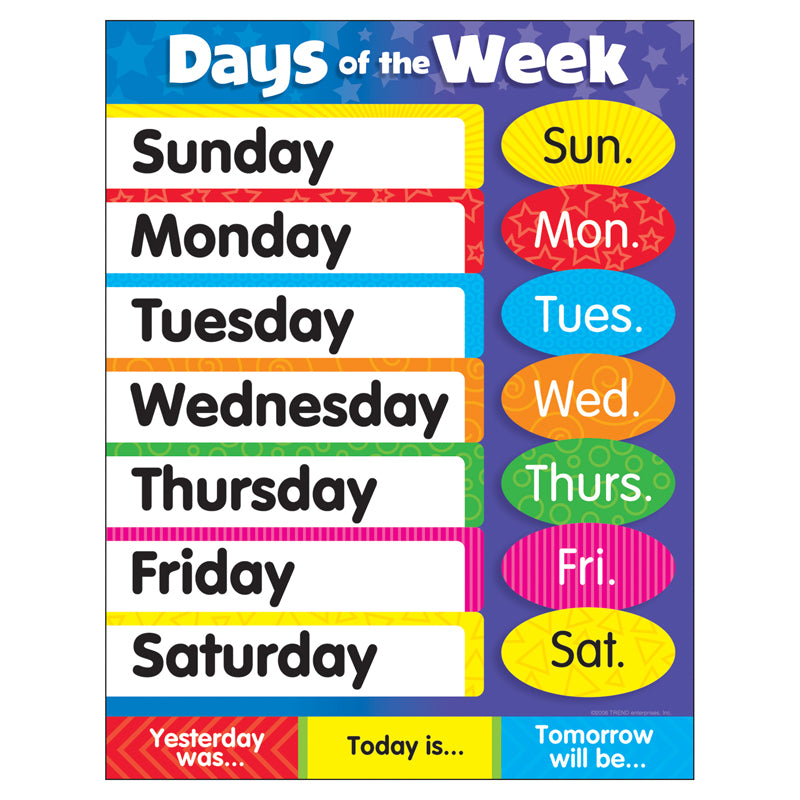 (6 EA) LEARNING CHARTS DAYS OF THE