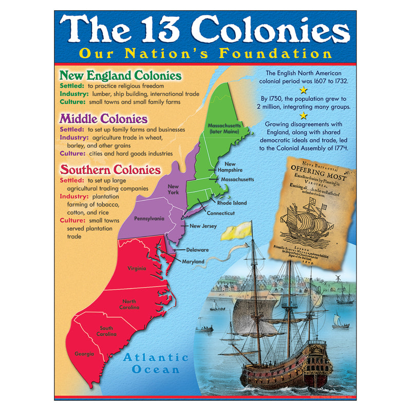 (6 EA) COLONIES LEARNING CHART