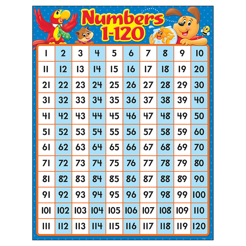 NUMBERS 1-120 PLAYTIME PALS CHART