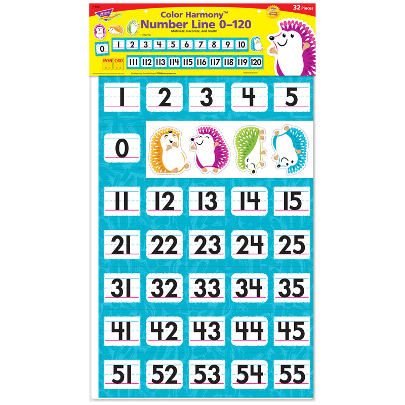COLOR HARMONY NUMBER LINE 0 120