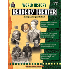 WORLD HISTORY READERS THEATER GR5-8