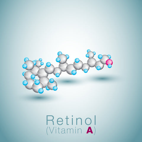 Graphic of Retinol