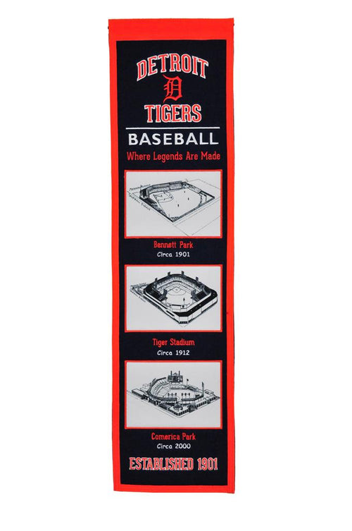 Detroit Tigers Stadiums MLB Baseball Heritage Banner - Dynasty Sports & Framing