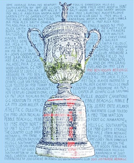 "US Open of Golf Daniel Duffy Word Art 16"" x 20"" Photo"