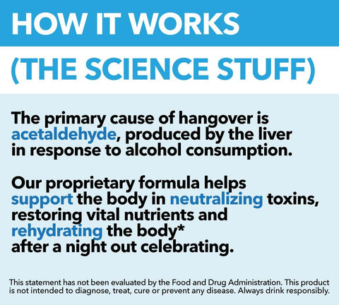 The primary cause of hangover is acetaldehyde, produced by the liver in response to alcohol consumption.