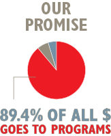 Our Promise, 89.4% of All $ Goes to Programs