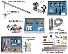 Complete Equipment Kit