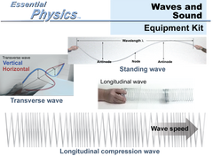 Waves and Sound Kit