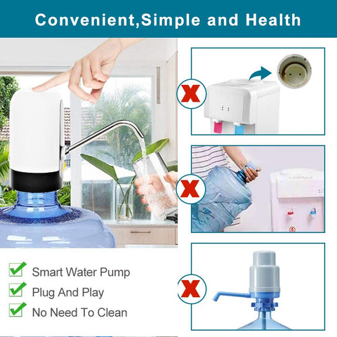 Magic USB Rechargeable Water Dispenser Features