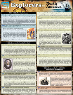Explorers of North America Laminated Reference Guide