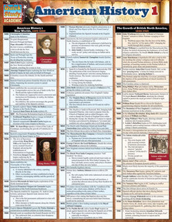 American History 1 Laminated Reference Guide