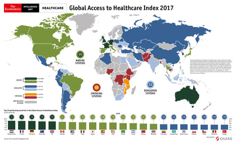 The Economist Intelligence Unit Global Access to Healthcare Index Poster 2017