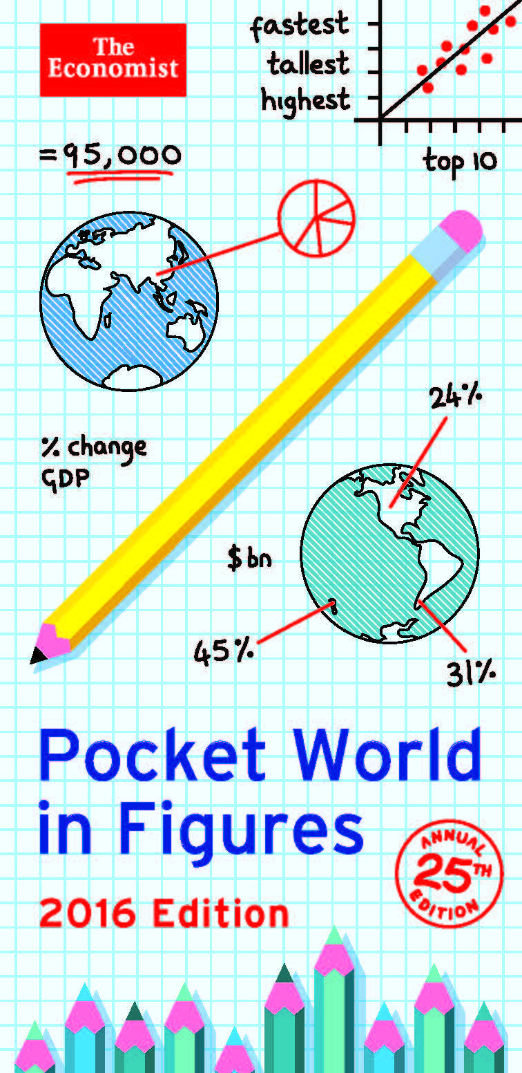 Pocket World in Figures 2016