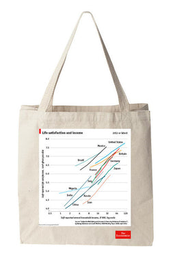 Tote bag: Life satisfaction and income (Natural)