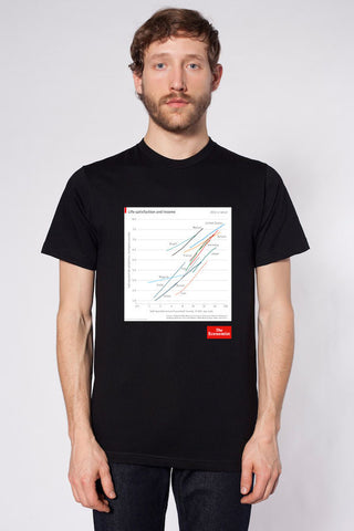 Men's T-Shirt: Life satisfaction and income
