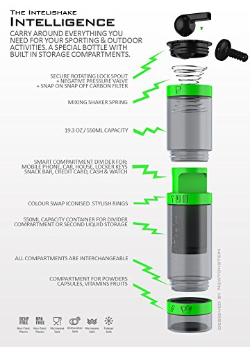Intelishake, Black Forest - Shaker bottle Multi-Compartment Protein/Workout/Juice with water carbon