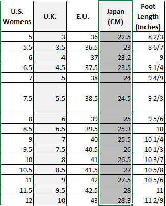 Teva Women's shoes size chart