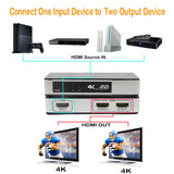Latest Generation 4Kx2K High Speed 2 ports HDMI 1x2 Splitter Full HD 3D 1080P - 101AVInc.
