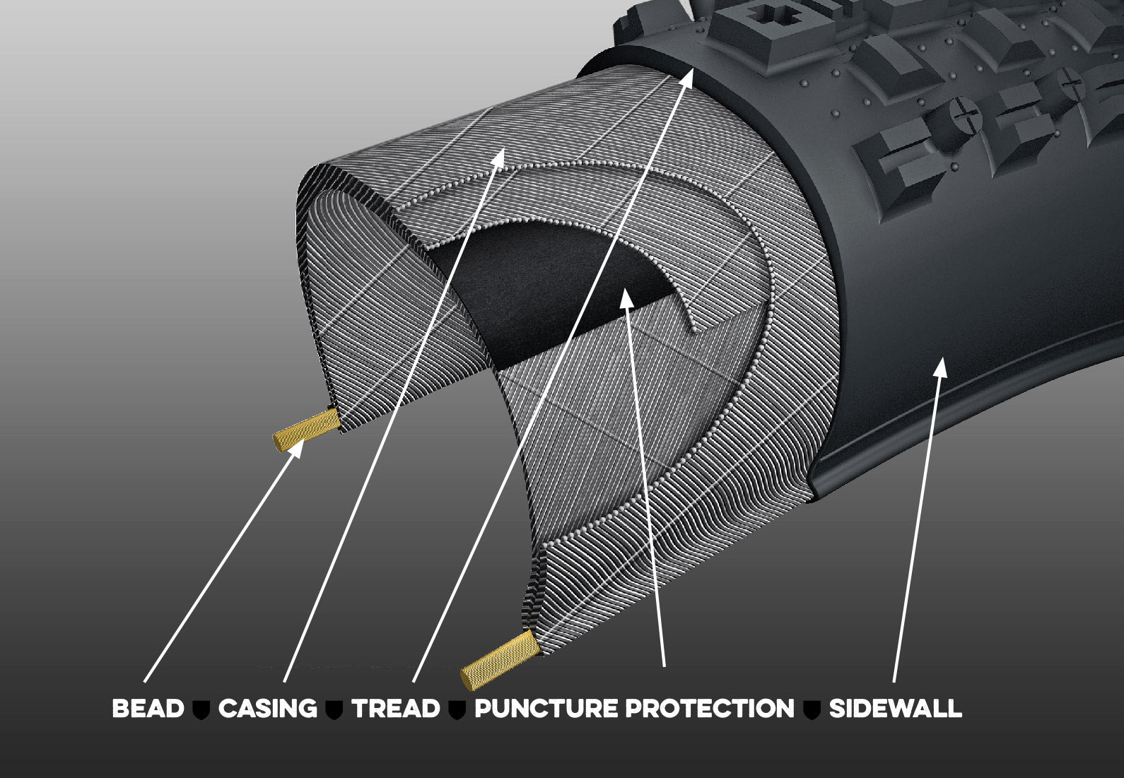Maxxis Tyres Technology - Basic Tyre Construction