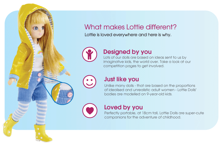 Three things about Lottie