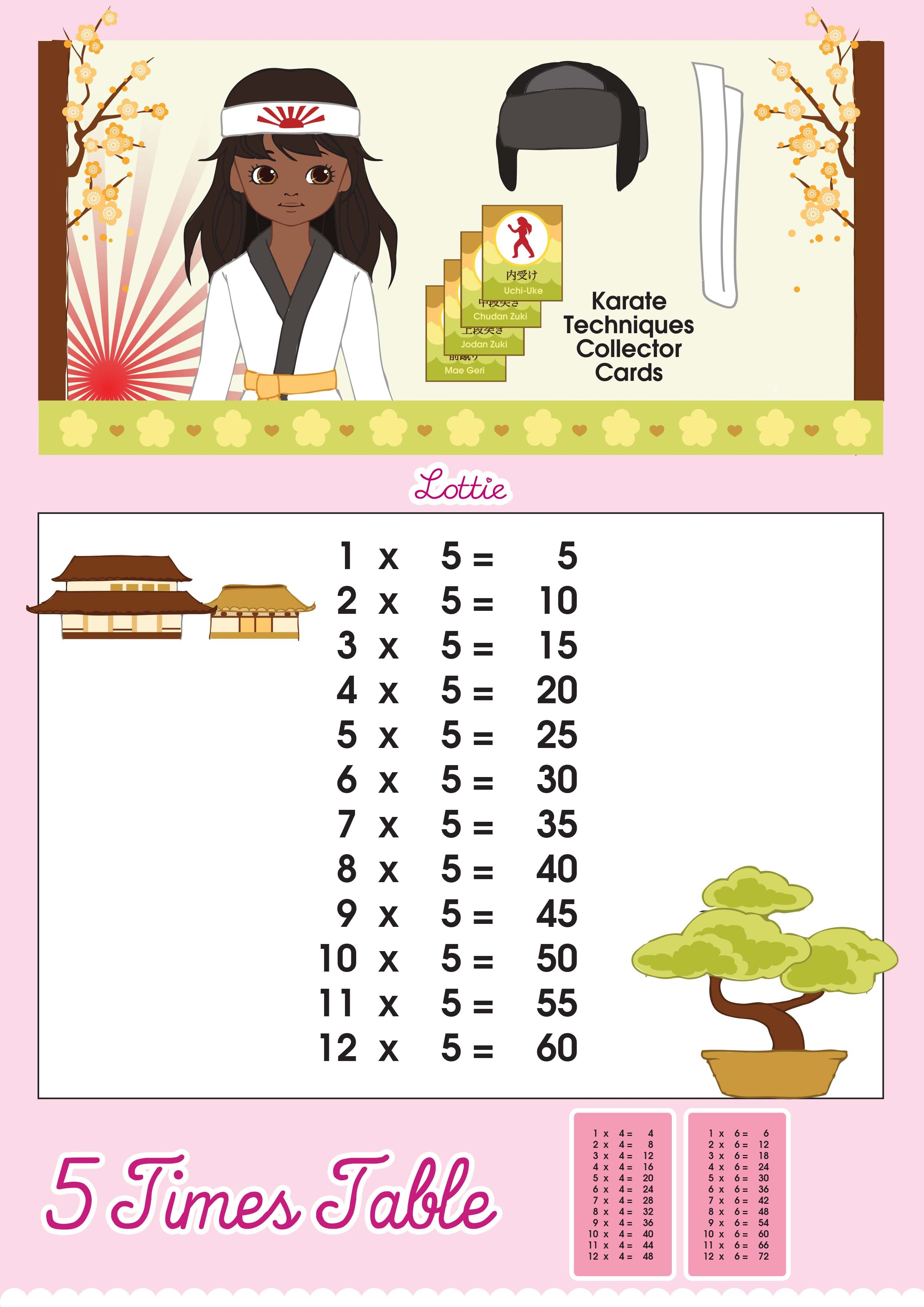 Worksheet Download Times Tables 5 times table printable chart lottie dolls download this