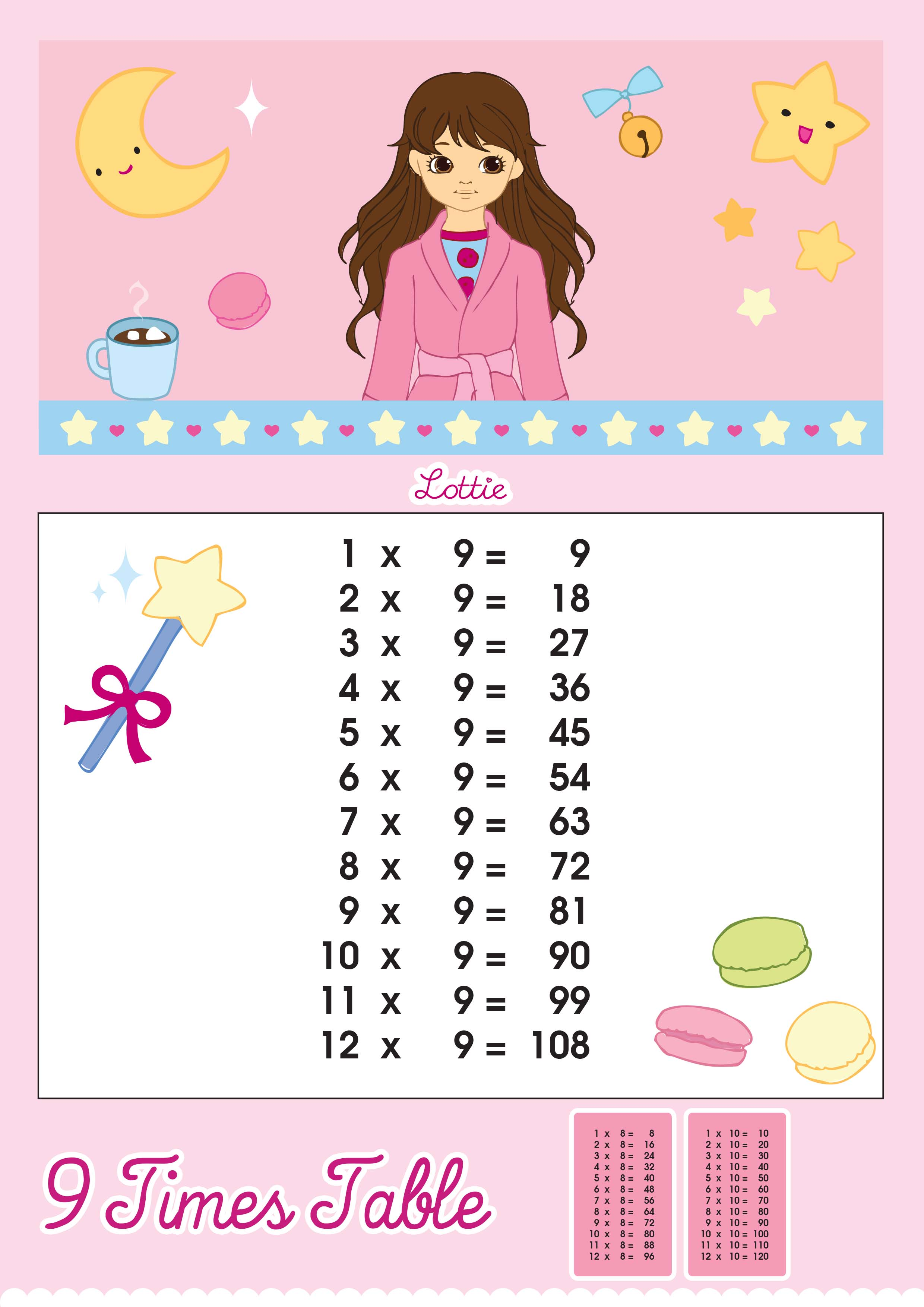 9 Times Table Printable Chart Lottie Dolls