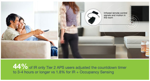 Tier 2 APS Countdown Timer