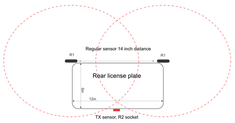 How to mount 2x ALP and TX sensor on the rear licence plate
