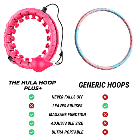 The Smart Weighted Hula Hoop Plus+ - Thin Waist Fitness Equipment