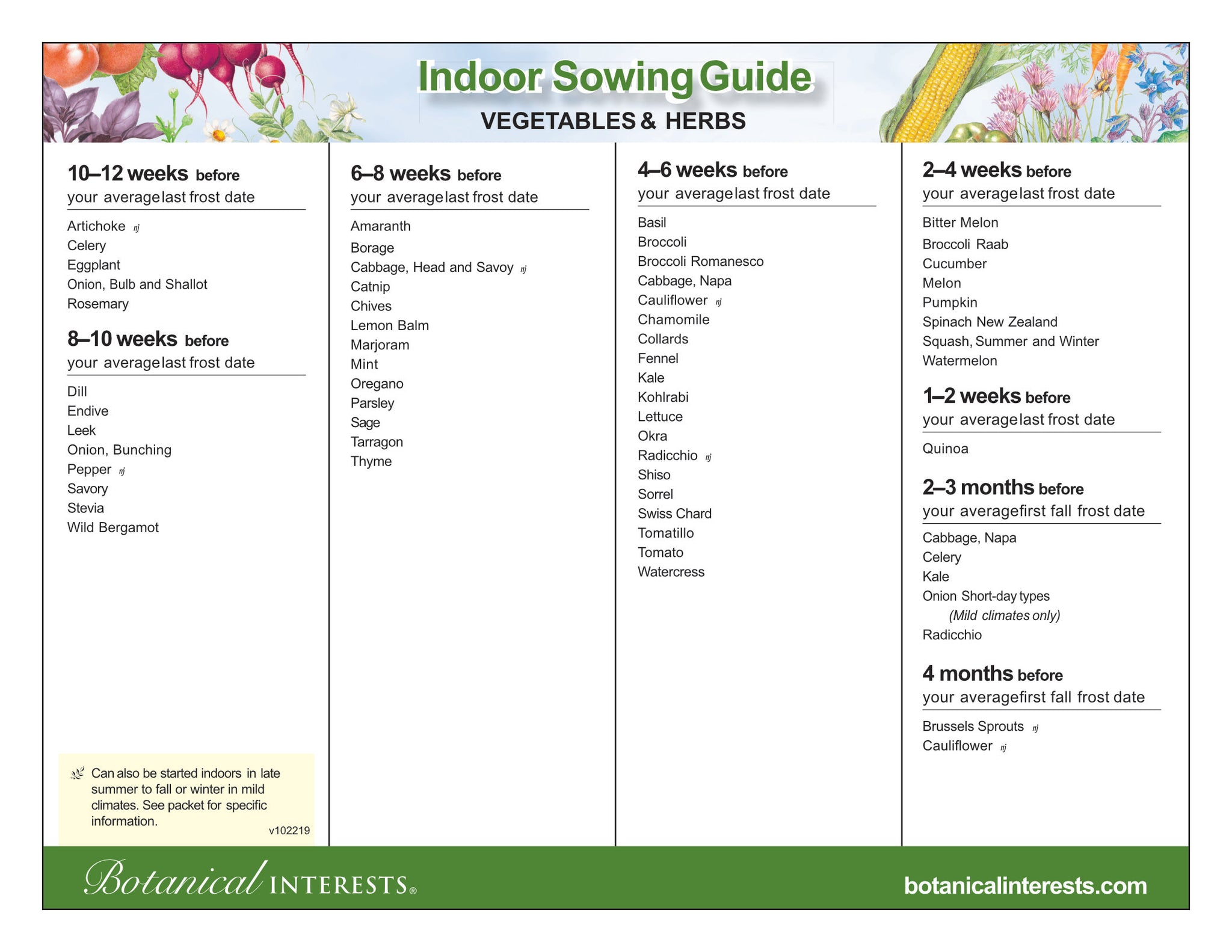 Herb and Vegetable Seed Sowing Guide