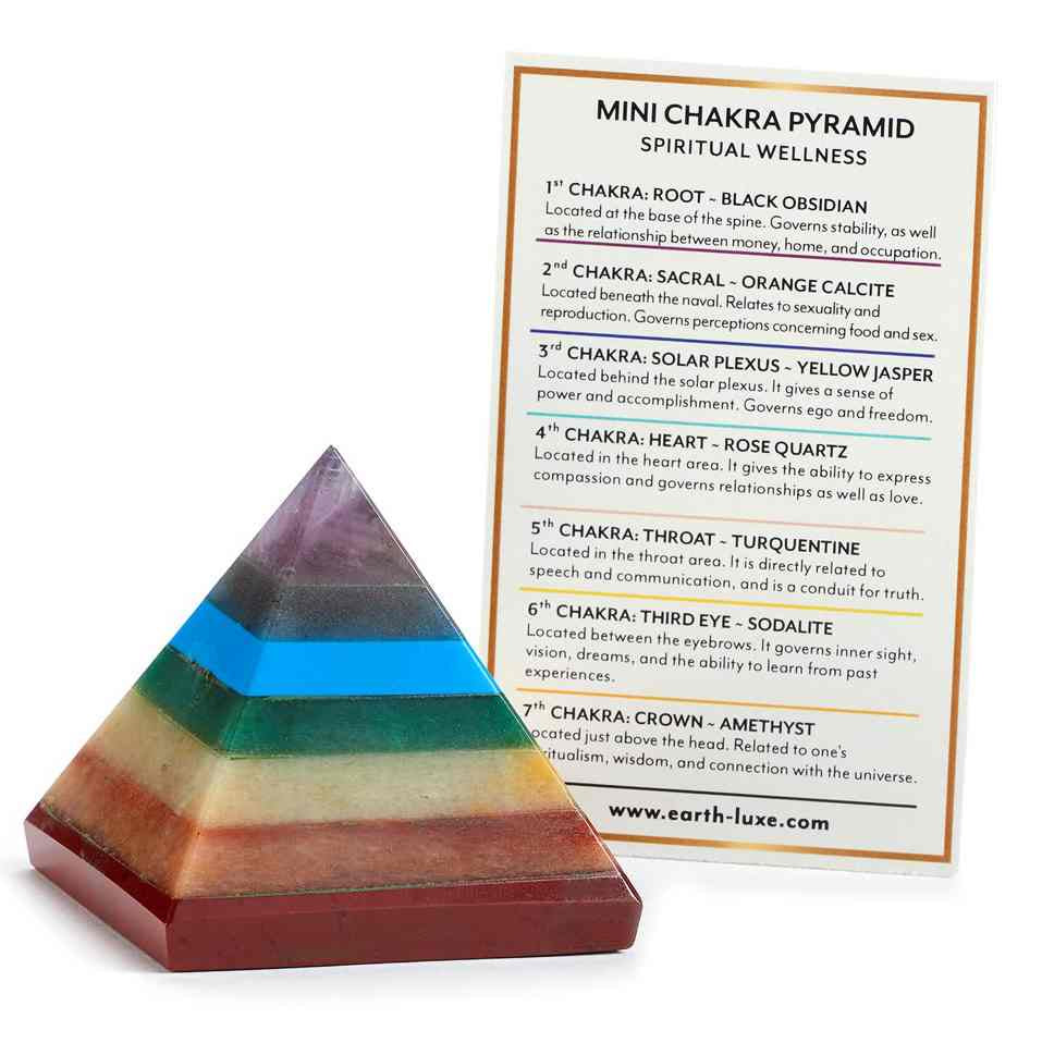 image of multi color pyramid with card explaining what each color and chakra represents