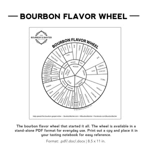 Bourbon Flavor Wheel & Tasting Mat Template Bundle