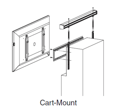 i-Series Mounting option for 36-inch and 48-inch.