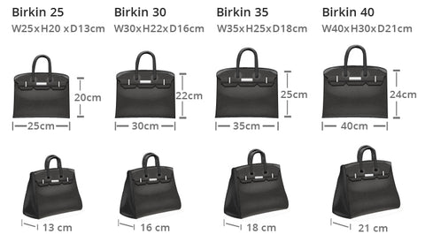 Hermes Birkin Sizes