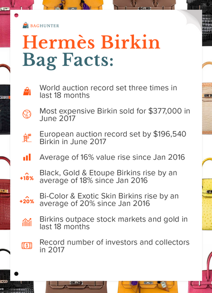 birkin bag facts