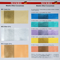 .Gold Effect - 30g-Mixol Metallic Effect Concentrates
