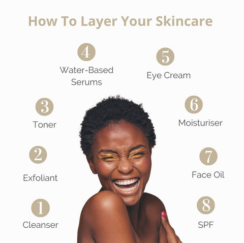 Layer your skincare
