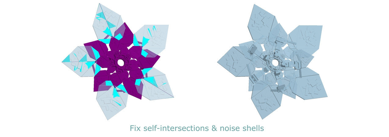 Repair self-intersections and noise shells