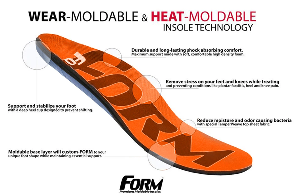 Form Reinforced Insoles