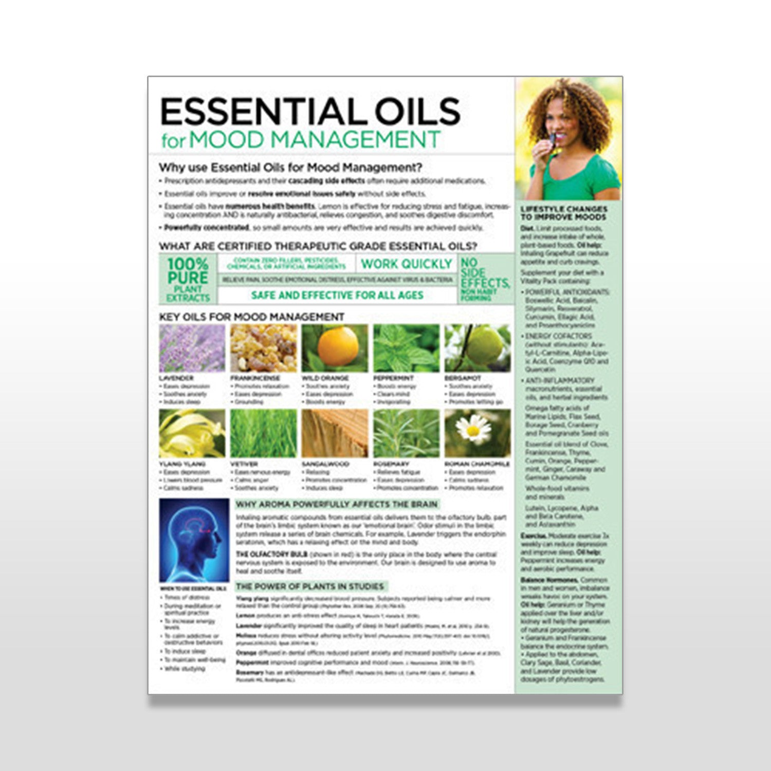 Essential Oils for Mood Management - Tear Pad