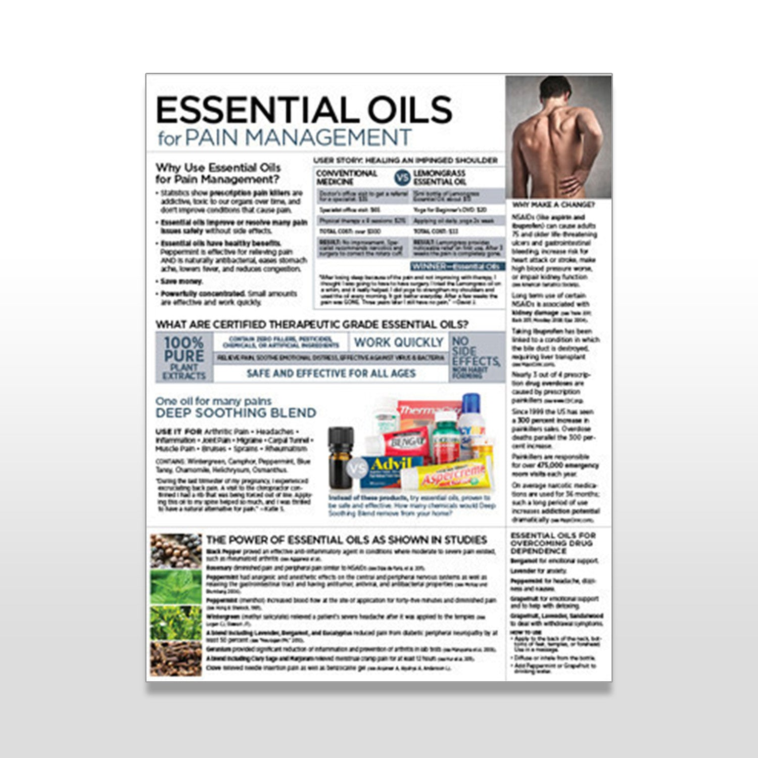 Essential Oils for Pain Management - Tear Pad