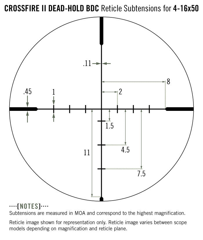 Vortex Crossfire ll 4-16x50 AO BDC reticle subtensions