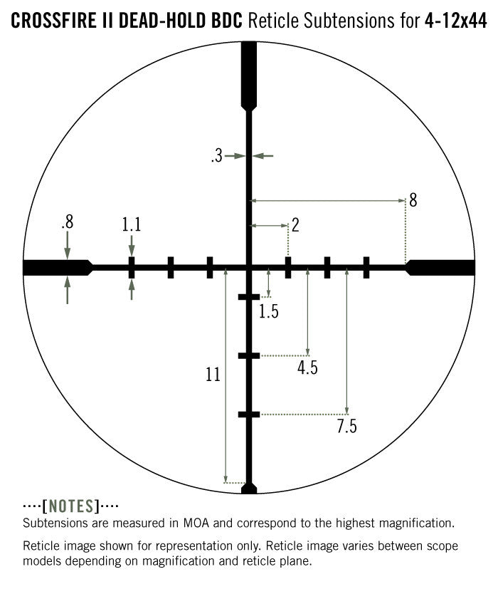 Vortex Copperhead 4-12x44 BDC reticle subtensions