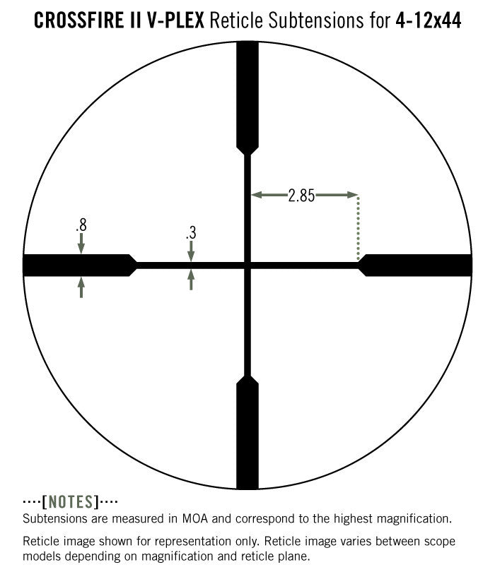 Vortex Crossfire ll 4-12x44 V plex reticle subtensions